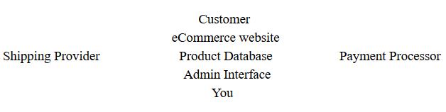 eCommerce work